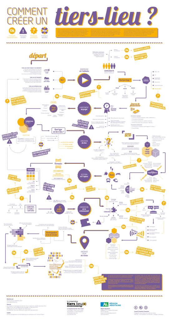 infographie_ccutl_web